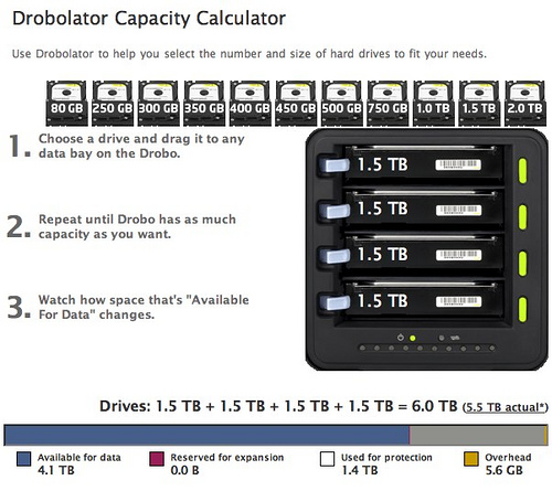 Drobolator Capacity Calculator