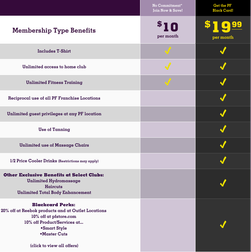 Planet Fitness Membership Contract Pdf – Berry Blog